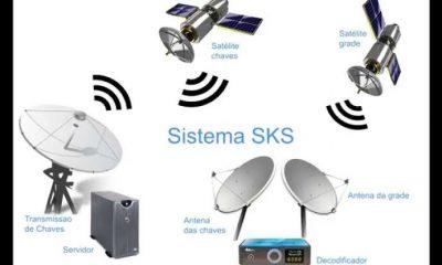 sistema sks
